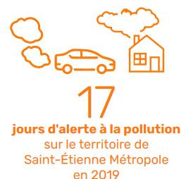 Jours d'alerte pollution