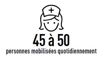 Vaccination Saint-Étienne